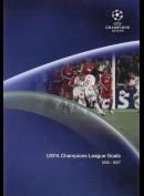UEFA Champions League Goals 2006-2007